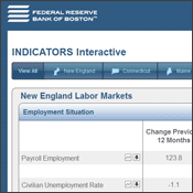 Web and Interactivity - Boston Fed Indicators Interactive - David DeSouza, Co-Designer